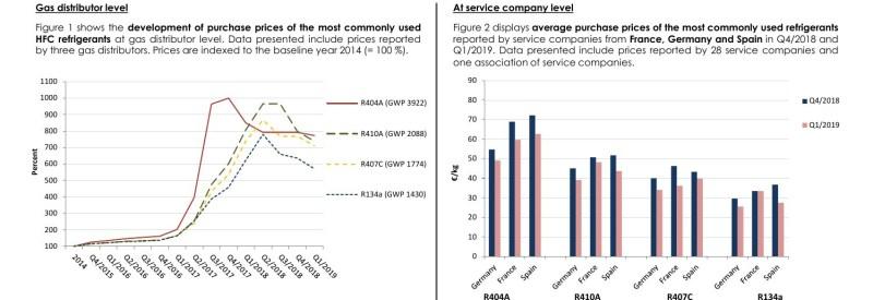 Excerpt_Price monitoring Q1 2019