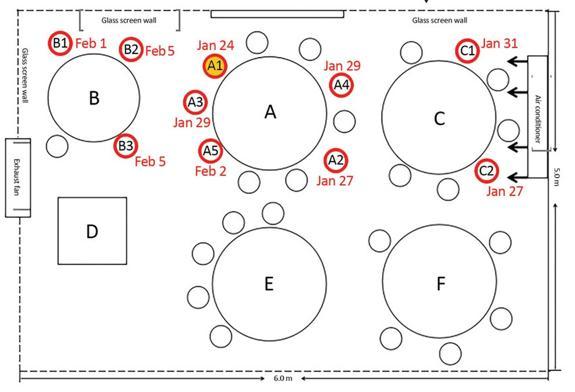tavoli OBB-k5QG-U3180982417077Yj-656x492@Corriere-Web-Sezioni