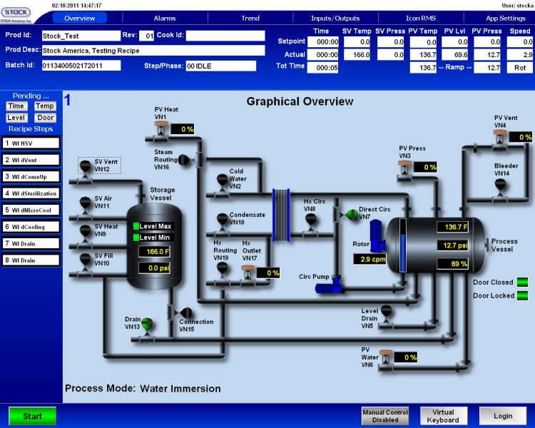 SCADA Industrial Automation System