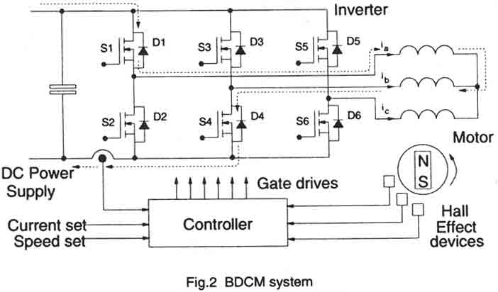 Insulated Gate Bipolar Transistor Drives
