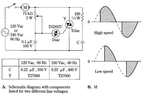 Triac Speed-control Circuit For Induction Motors