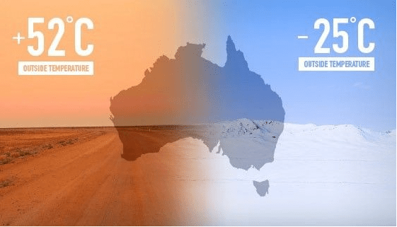 Made for Aussie Climates
