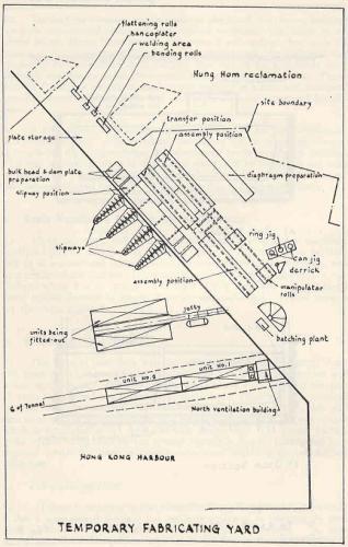CHT Fabrication Yard