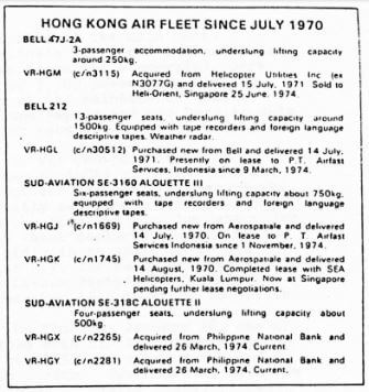 Hong Kong Air International Aviation News Magazine Article Image B Mid 1970s IDJ
