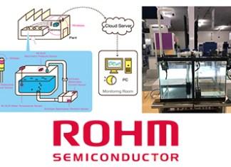 machine health, rohm