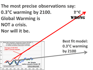 Keen climate model
