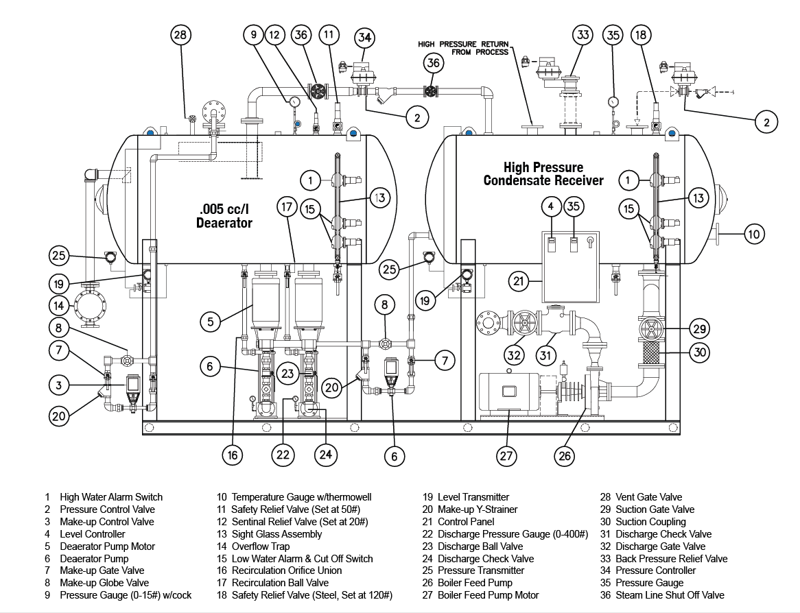 Hard Wiring Hot Water Heater