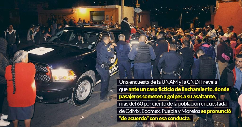 Una mayoría en Edomex, Morelos, Puebla y CdMx está a favor de los linchamientos, dicen UNAM-CNDH
