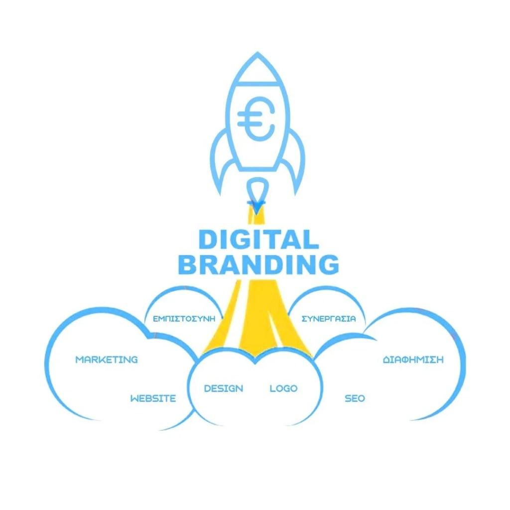 Εταιρική_Ταυτότητα - Branding - Digital Agency - Marketing κόστος υπηρεσιών