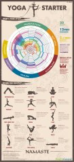 Yoga-for-Starters-Infographic