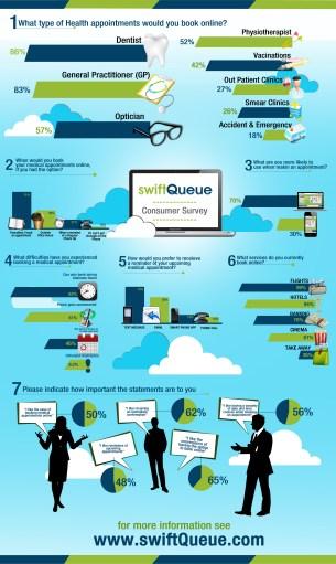 swiftQueue-Market-Research-Infographic-Aug-2012