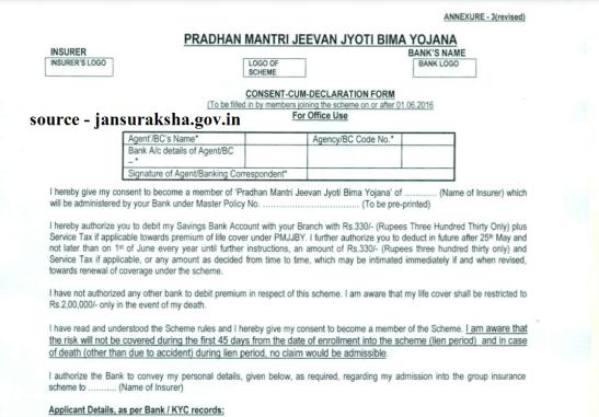 PMJJBY Form 2021 pdf