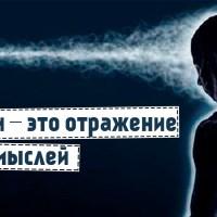 Психосоматика некоторых болезненных состояний