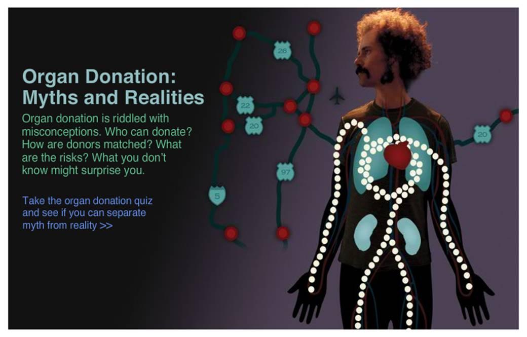 Organ Donation Quiz