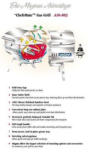 Magma Products, Connoisseur Series ChefsMate Portable Gas Grill