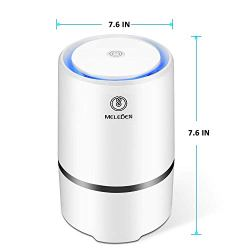MELEDEN Air Purifier for Home with Filters, 2019 Upgraded Design Why do you want an air air purifier?