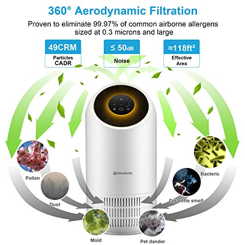 Vanaheim 3-in-1 Purifier with True HEPA Filter, Removes Odor Allergies Vanaheim 3-in-1 Purifier with True HEPA Filter, Removes Odor Allergies, Eliminator for Smoke, Dust, Mold, Germs, and Pet Dander, Low Noise Home Air Cleaner Optional Night Light, US-120V, WHI, White