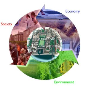 Μία επισκόπηση της βιώσιμης ανάπτυξης
