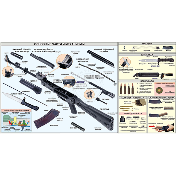 ak 47 automatic rifle training poster russian text