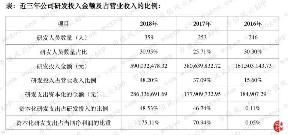 浙能電力、貝達葯業2018年財報精要 財經 第10张