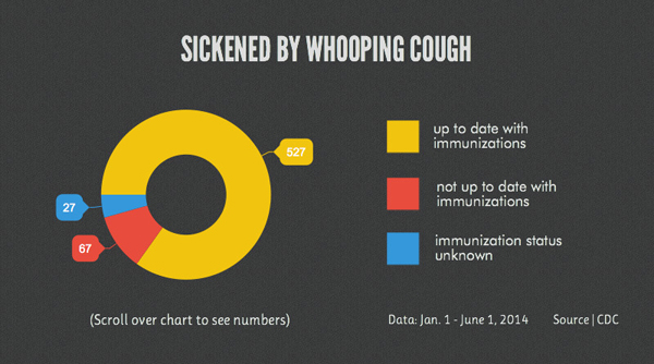 whooping-cough-1