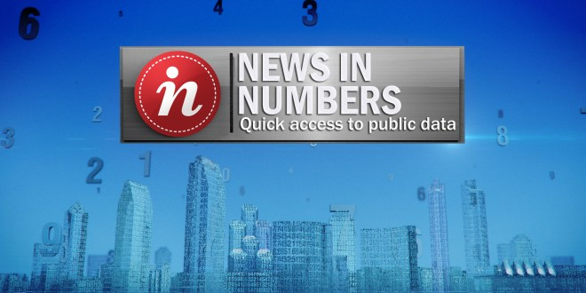 News in Numbers