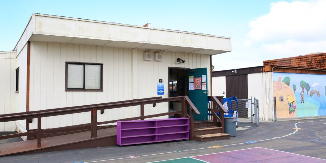 How many portable classrooms are there at your school?