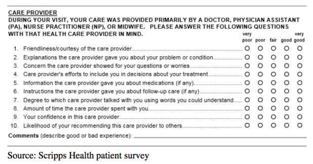 survey for doctor star ratings