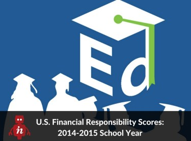 https://data.inewsource.org/interactives/us-financial-responsibility-composite-scores-2014-2015/