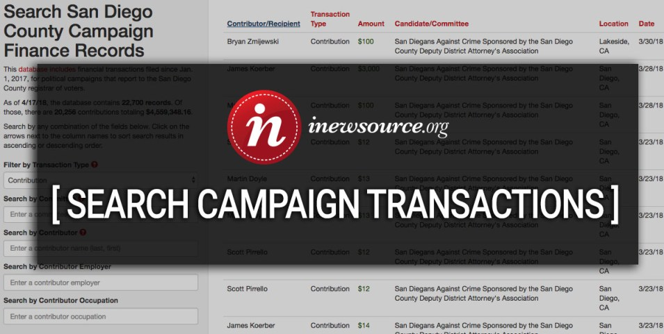 inewsource - San Diego's investigative, data-driven journalism