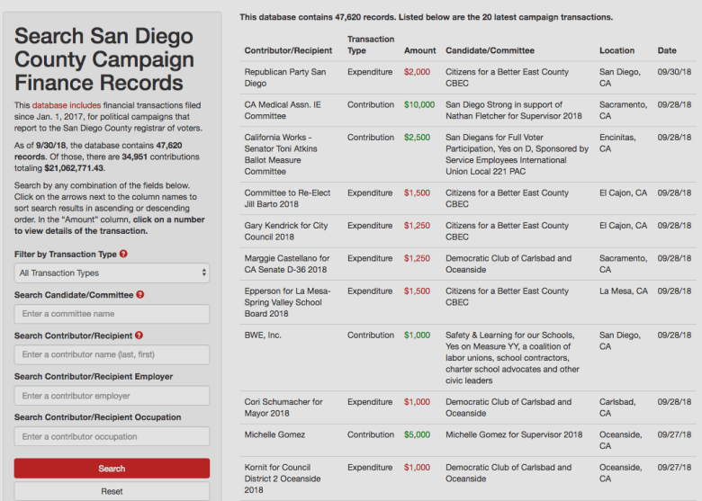 DATA: Search contributions for and against county election ballot measure