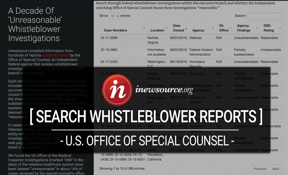 Search inewsource's database of federal whistleblower complaints