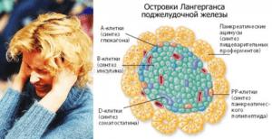 Гиперинсулинемия причины симптомы лечение диагностика
