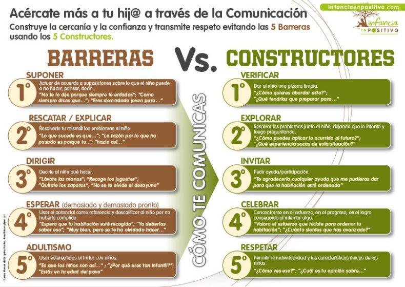 Barreras versus Constructores