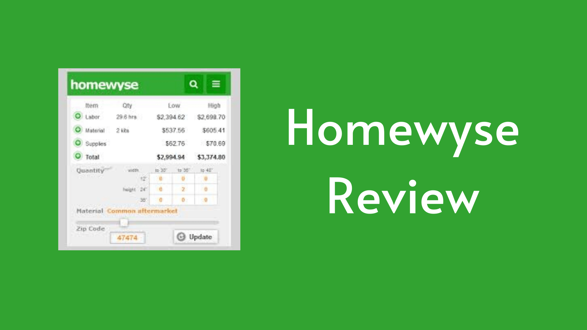 homewyse review homewyse is worth