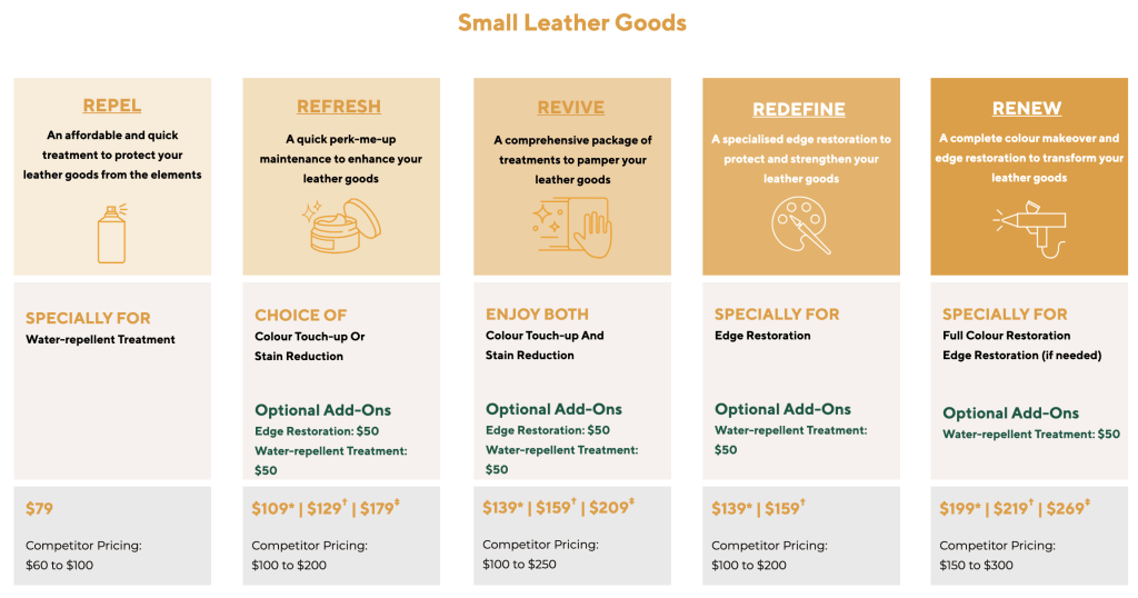 Style Theory Bags Restore Small Leather Goods Service Package Menu