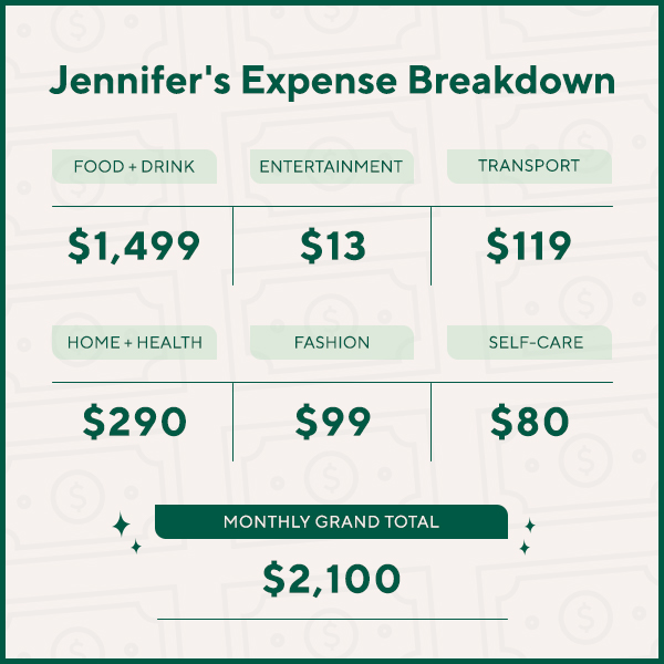 style-theory-money-diaries-jennifer-ong-monthly-expense