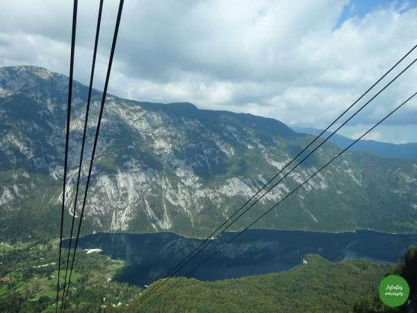 Espectaculares vistas desde el teleférico Lago Bohinj Increíbles paisajes en Eslovenia: Slap Savica - Vogel - Lago Bohinj