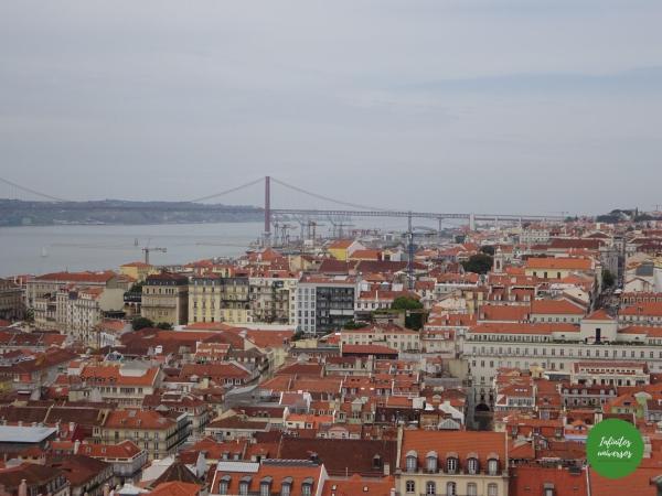 Vista desde el Castillo de San Jorge - Que ver en Lisboa