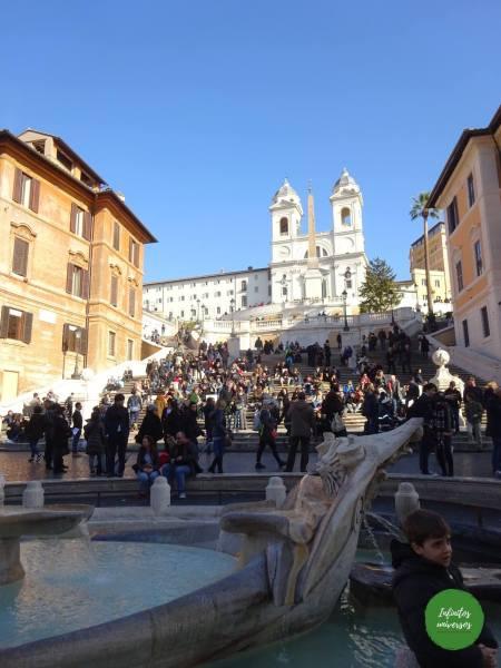 roma Qué ver en Roma