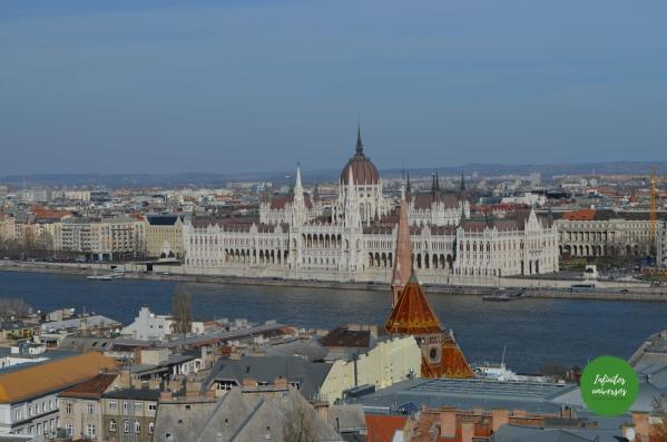 Qué ver y hacer en Budapest: 10 visitas imprescindibles en tu primer a viaje