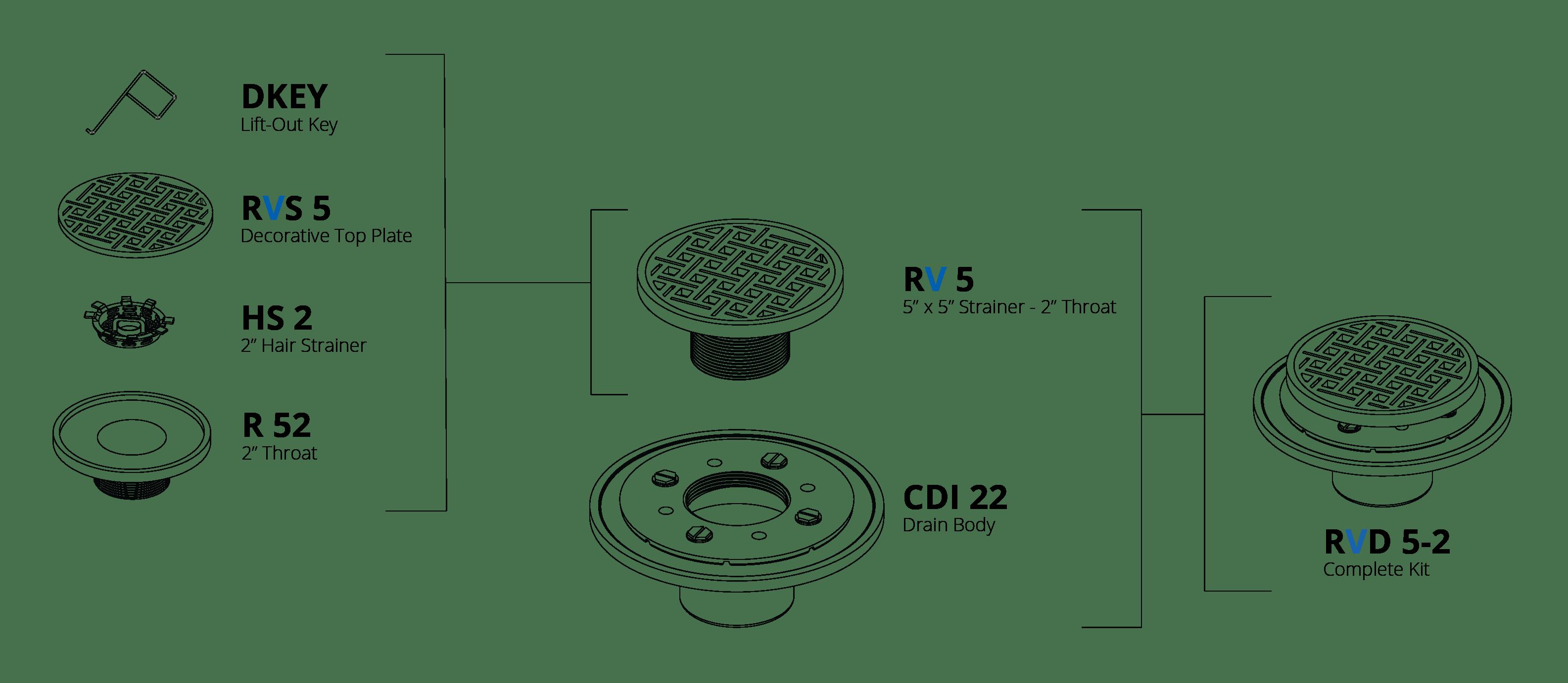 Weave Rvd 5 2 5x5 Standard Kit