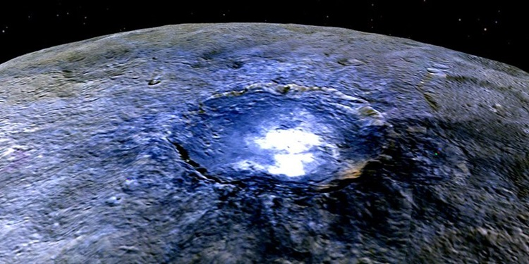 The Ceres dwarf planet has organic matter -Extraterrestrial Life in the Solar System