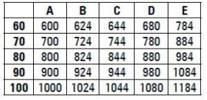 misure-2-di-montaggio-porte-interne-polonia-fintecnic - InfissiLoveCost
