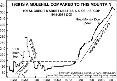Mole hill to Mountain 1929