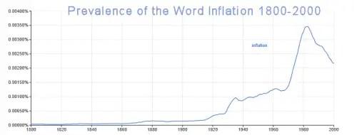 Inflation ngram