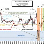 Annual_Inflation_chart