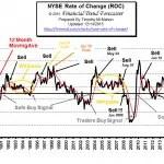 NYSE_ROC-Dec15