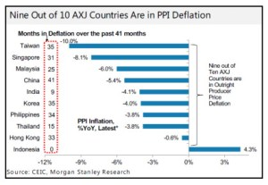 The Devaluation Derby