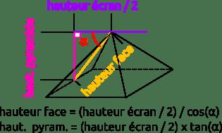 4. Calculs hauteurs pyramide et face initiales